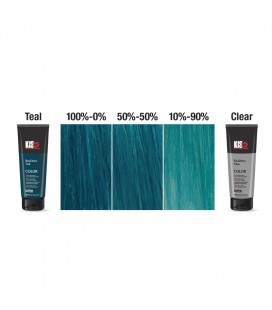 Kis KeraDirect Teal 200ml
